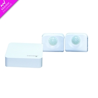 Energenie Home Automation Mi|home Detect Bundle Miho047 - Tgt01