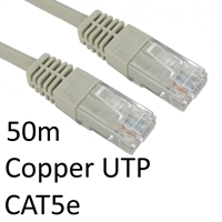 Network Cable OEM